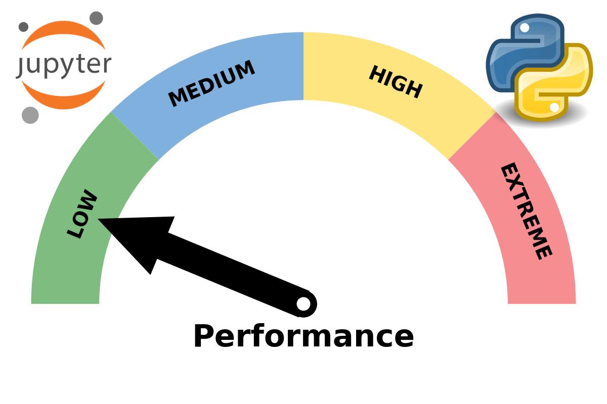 Performance In Jupyter Python