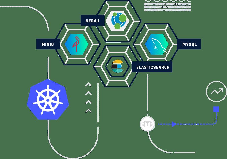 Smart Data Lake