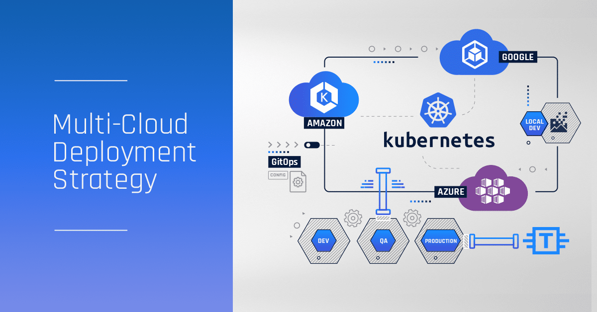 What is a Multi-cloud Deployment Strategy?